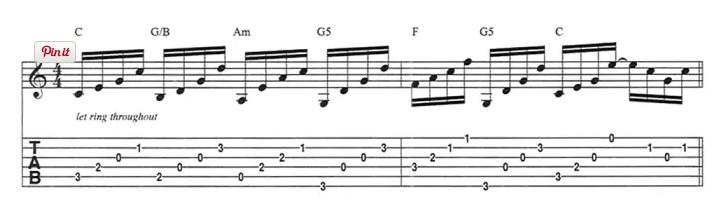 Bài tập guitar luyện ngón bằng hợp âm