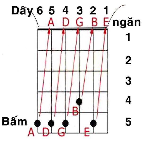 Chỉnh dây đàn guitar bằng tai nghe